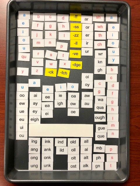 """Picture showing the phonics tiles of the phonics and morphology magnets in a cookie sheet, with vowels, consonants, spelling rules, and some digraphs at the top and on the right, and diphthongs and """"kind old words"""" at the bottom"""